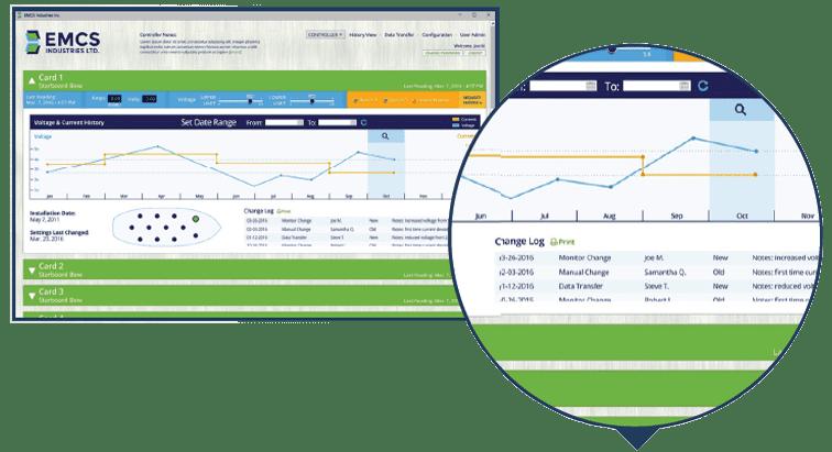 Antifouling Monitoring Software